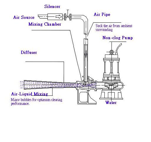 shallow well diagram shallow free engine image for user manual